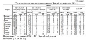 Mihailova 5.1(5)