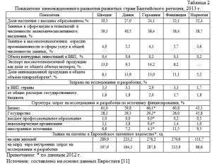 Mihailova 5.2(5)