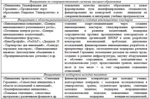 Mihailova 5.7.1(5)